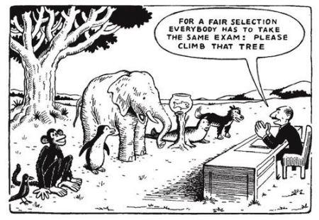 take-the-same-test